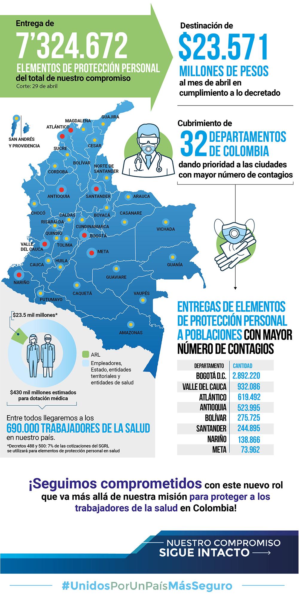 Infografia APP