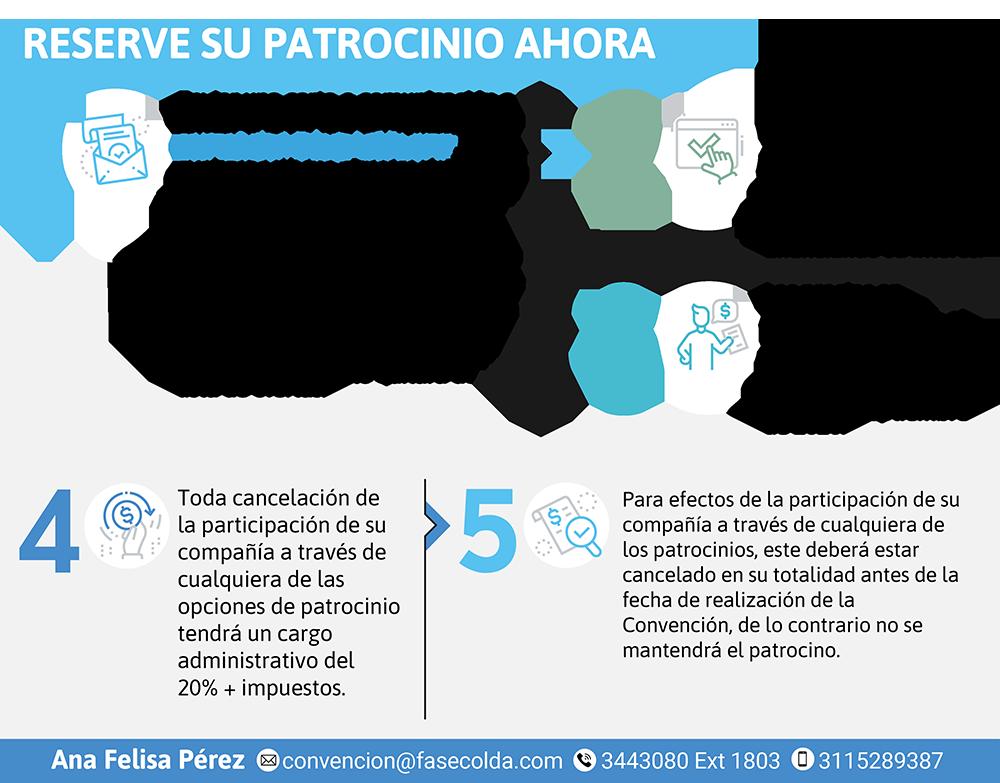 COMO PARTICIPAR-02